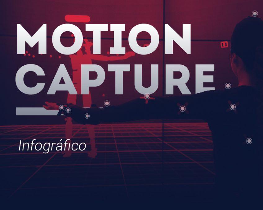 Motion Capture – Infográfico